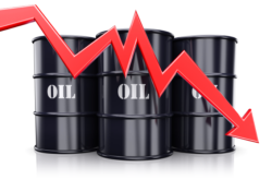 Market Price Oil