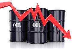 Market Price Oil